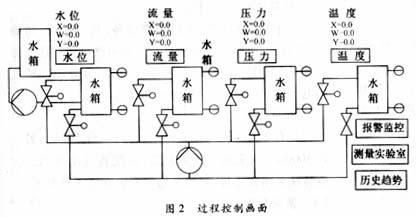 模拟技术21ic电子网