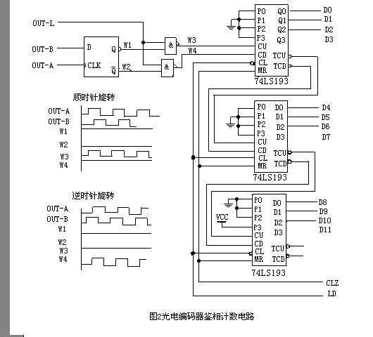 光电编码器原理及应用实例介绍 - 21IC中国电子