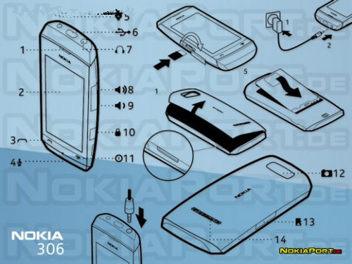 传诺基亚下周将发布首款S40全触屏手机
