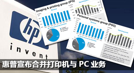 惠普整合PC和打印机:渠道商存五大期待