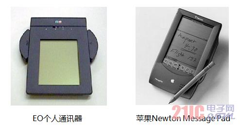 ARM发展历史简介