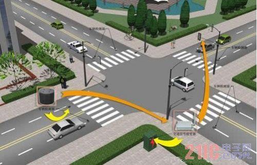 物联网云计算促使交通行业智能化解析