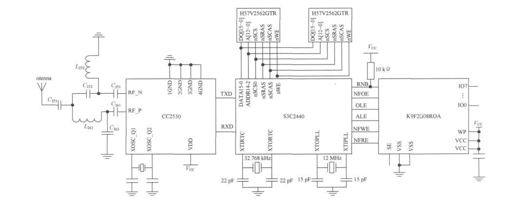 图3 系统连接简图