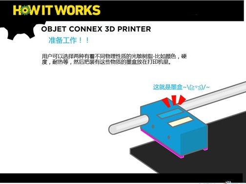 详解3D打印机工作原理