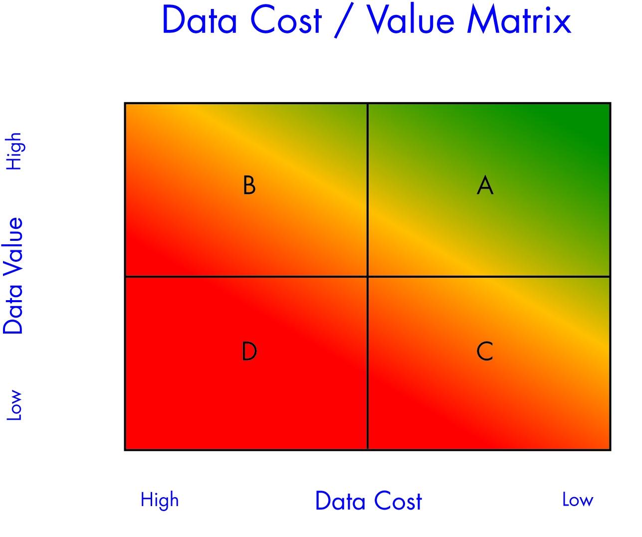 """""""数据驱动型公司""""如何巧用数据做决策?"""