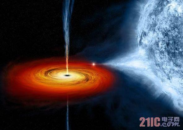 科学家确认质量最低的超大质量黑洞之一/图
