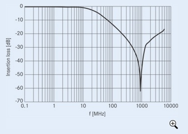 音频滤波器该如何实现一体化ESD/EMI保护(电子工程专辑)
