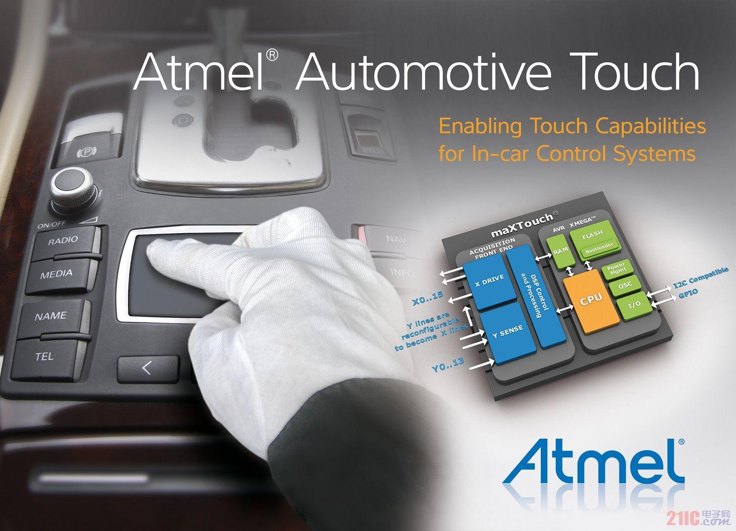爱特梅尔发布用于车载控制系统的新型汽车认证maXTouch器件