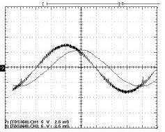 电网电压波形和电容上的电压波形