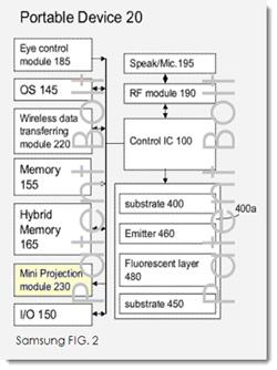 Google Glass的竞争者:三星推意念控制物体的新技术
