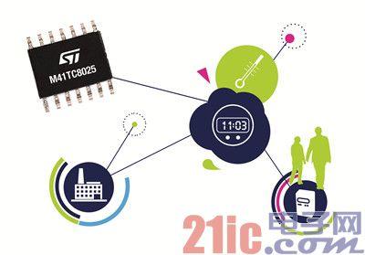 意法半导体(ST)针对智能电表和精密 设备推出同级领先的高稳定性实时 时钟芯片