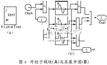 脉冲逆变器的外控子模块