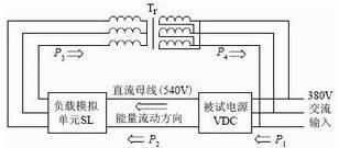 电子模拟负载系统原理