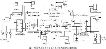 变频器仿真用结构图