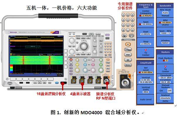MDO4000调制域分析应用实例详解