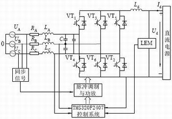 PWM整流器原理图