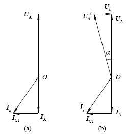 逆变工况的基波矢量图