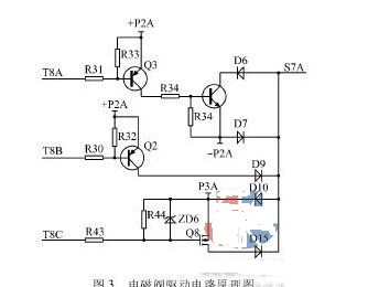 地层测试评价仪液压泵驱动电机在线监控系统
