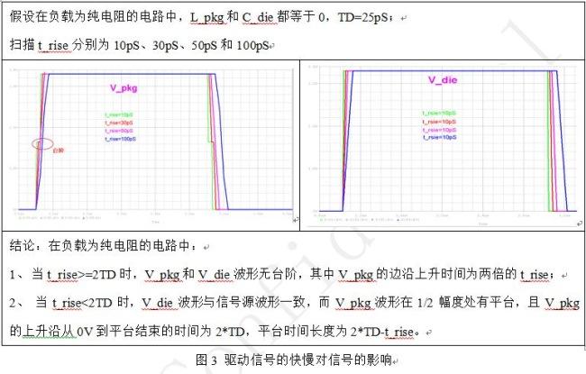 使用Eye Doctor II工具分析解决测试着色难题