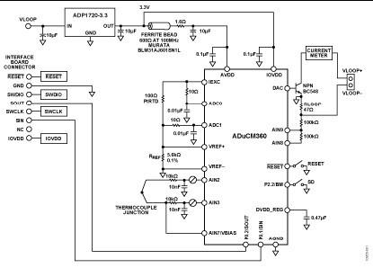 具有热电偶接口、用作温度监控器控制器的ADuCM360