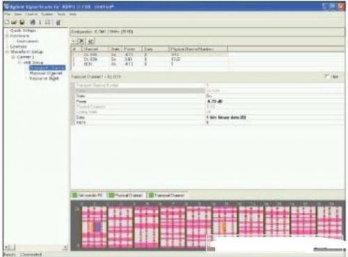 图1:此处显示了E-TM1.2测试信号的资源分配块