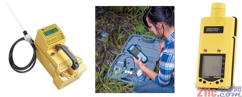 包括气体监测在内的各种环境监测设备市场高速成长