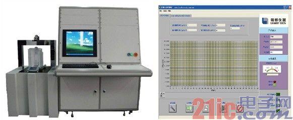 微型轴承摩擦力矩高精度测量仪研发成功