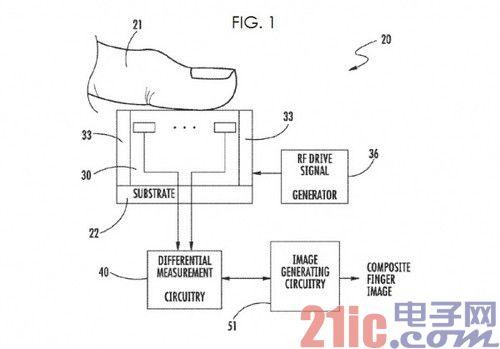 背景在欧洲曝光的指纹识别传感器手机中和-2尺寸多少v背景的获得图微专利博是苹果封面图图片