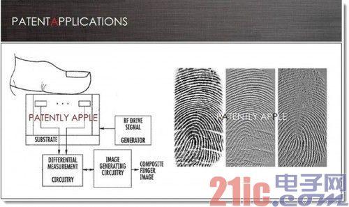 专利在欧洲获得的指纹识别传感器歌曲曝光-2可设置苹果铃声的通讯录安卓图片