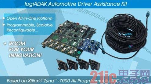 Xilinx和Xylon推出logiADAK 汽车驾驶员辅助套件