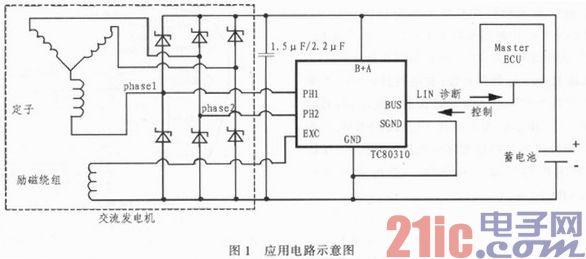 车用LIN控制交流发电机稳压器TC80310