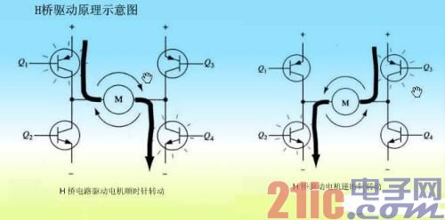 基于较大功率的直流电机H桥驱动电路方案 - 2