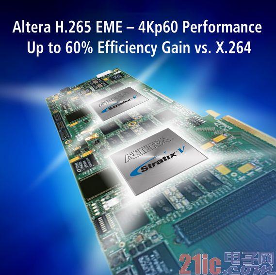 Harmonic公司在H.265 4Kp60视频编码上选择Altera解决方案