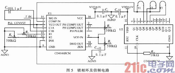 pll锁相环_如图6所示为ad7656级联电路图,锁相环的输出信号pll-convst控制两块ad