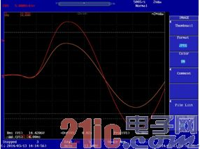 60Hz正弦波从0V至230V渐变启动