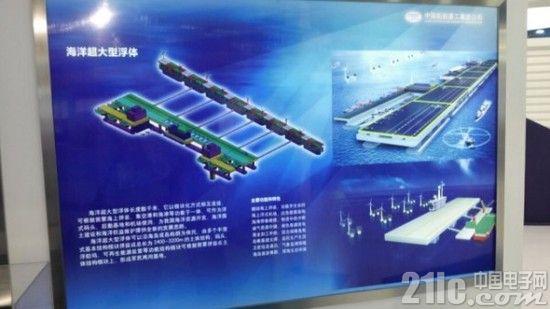 尺度很大:官方大量公开决定中国未来的黑科技