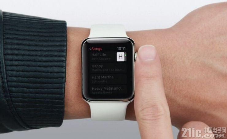 Apple Watch销量堪忧?iPhone刚推出时还不如它