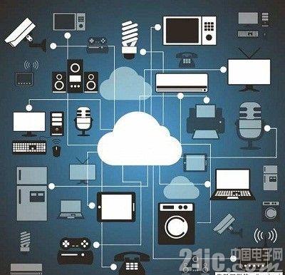 成像技术应用于物联网的机会