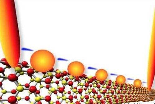 无半导体的异质接面电晶体可望取代硅