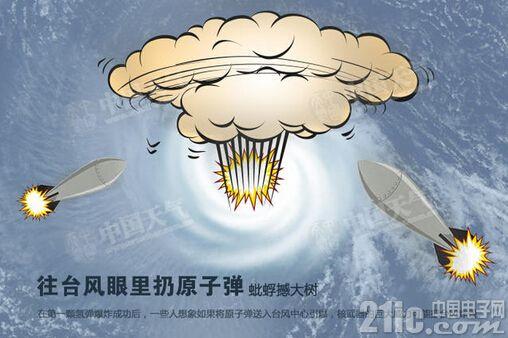 台风肆略太嚣张,人工控制行不行?