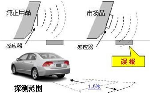 驻车辅助雷达系统您会用吗?