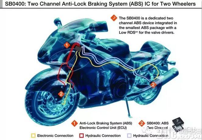 飞思卡尔推出摩托车ABS专用IC,填补市场空缺