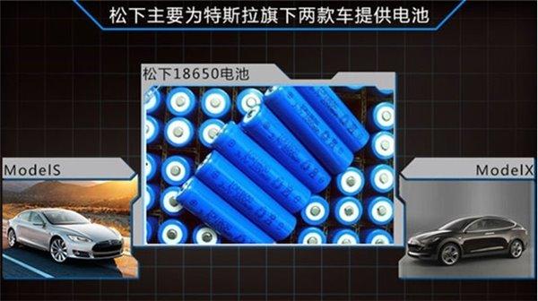 特斯拉采用的锂电池真的安全吗?
