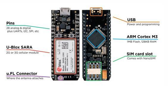 用于无线通信的IoT电路板Electron