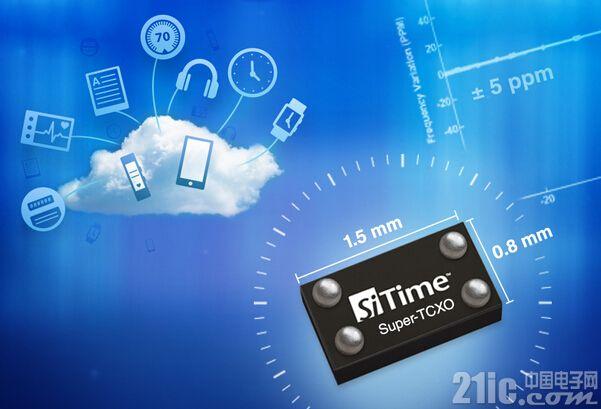 SiTime推出最轻巧、最稳定、内建自动校准的32 kHz Super-TCXO