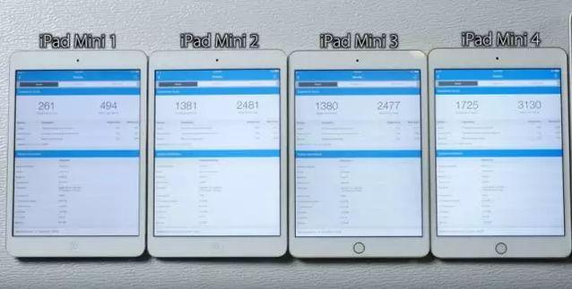齐聚一堂!12台 iPad之间的性能比拼