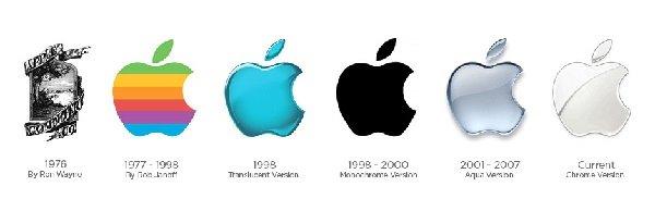 被咬一口的苹果是致敬图灵?只为看着不像樱桃