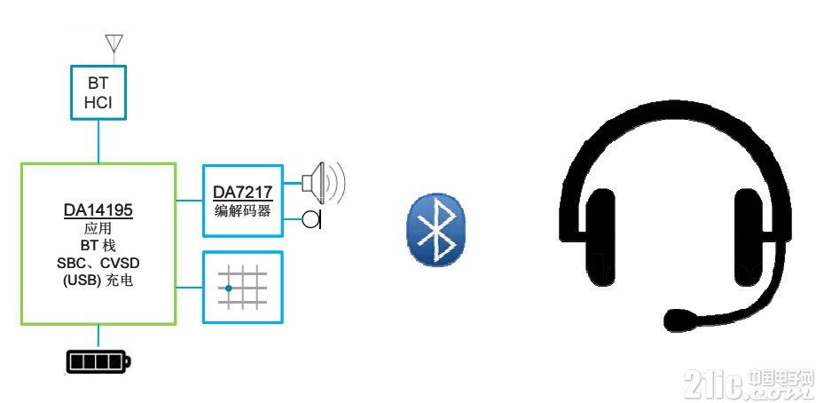 开放式音频平台 释放设计个性