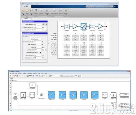 MATLAB 增强对数字辅助 RF MIMO 系统的设计支持