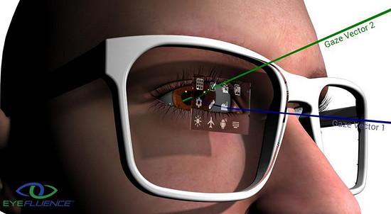 杀手级人机交互界面:把眼睛转化为电脑鼠标